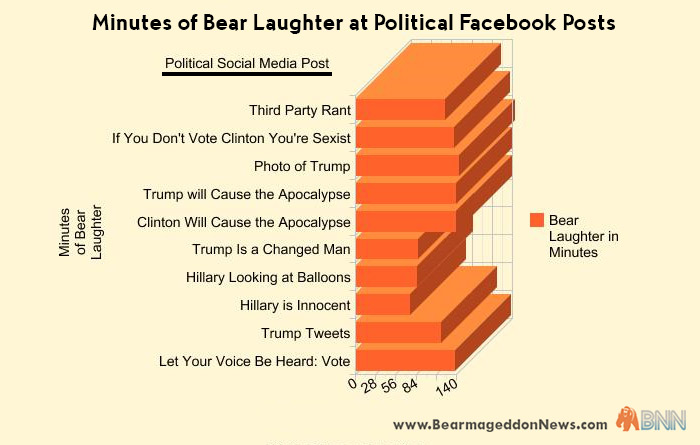 laughgraph